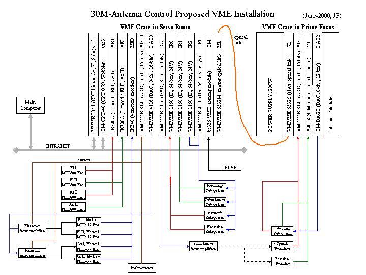 image002 e \\servos\\vmeservo heidenhain encoder wiring diagram at eliteediting.co